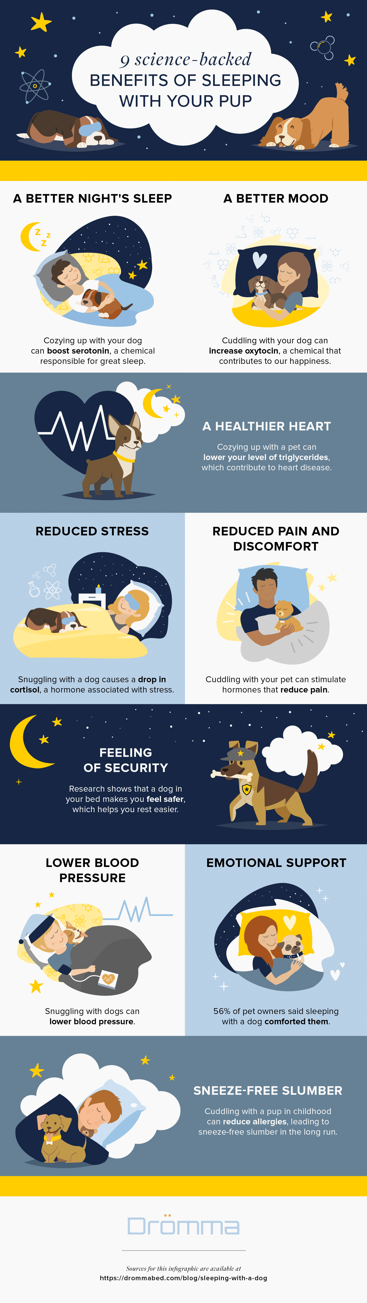 Graphic courtesy of Drommabed.com details the nine reasons science says sleep with your dog.