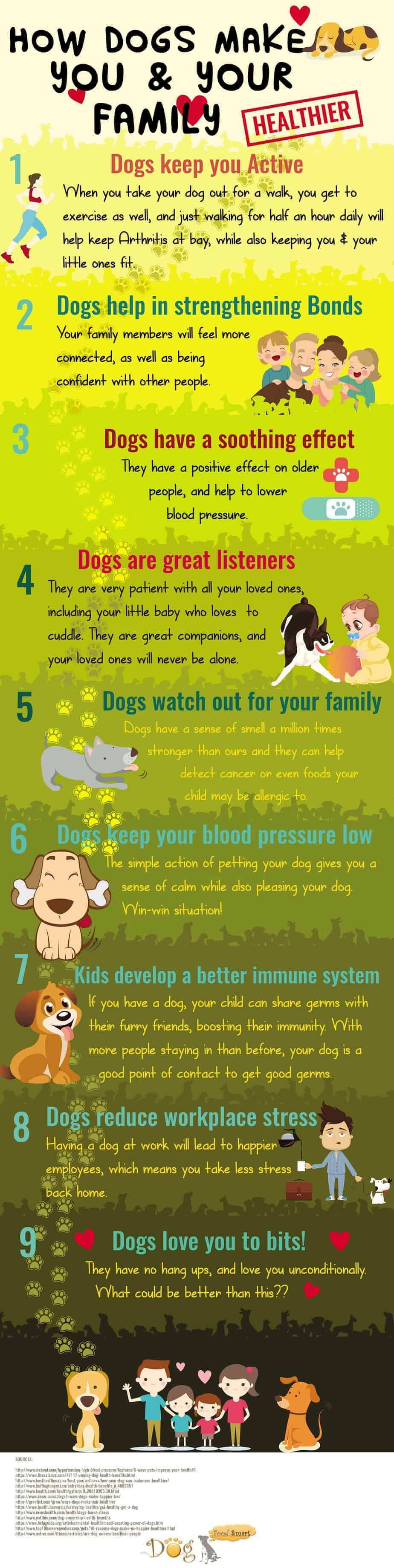 Dogs Make you healthier graphic Courtesy Dog Food Smart