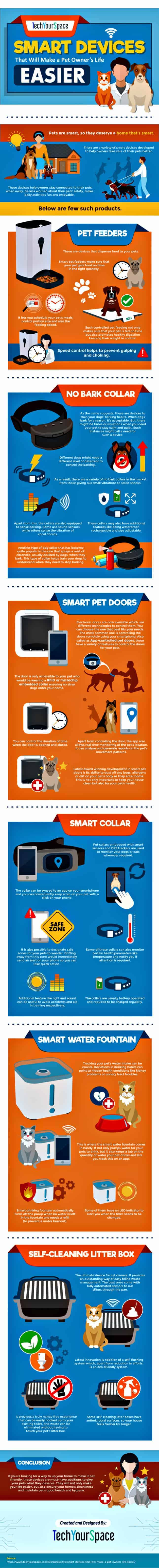 Use technology to care for your dog